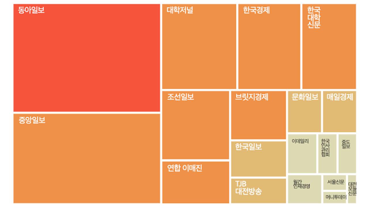 고용부 산하 코리아텍 3년치 '기사형 광고' 내역 공개